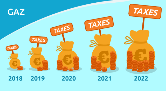 evolution-taxe-gaz-ticgn-2018_0
