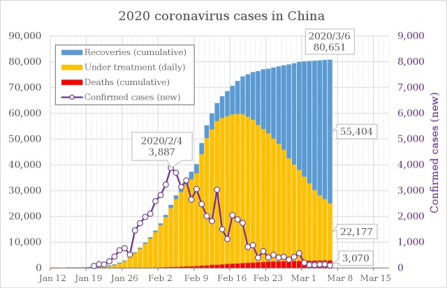 2020_coronavirus_patients_in_China